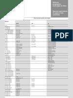 Standardi Cevi Uporedne Tabele