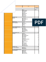 All India Hospital List