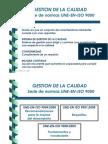 Resumen ISO 9001-2008-2008