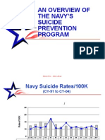 Suicide Overview