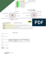 1_Outil - État de sécurité ISO vs 3.0