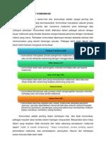 Definisi Dan Konsep Komunikasi
