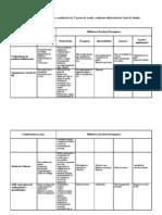 Tabela Matriz Natalia 2