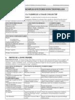 3 Analyse Fonctionnelle Exemples en Equipements (1)
