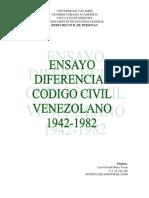 TRABAJO DERECHO Civil de Personas
