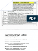 Fukushima Daiichi Status Summary - April 09 - 1340 - Pages from ML12037A104 - FOIA PA-2011-0118, FOIA PA-2011-0119 & FOIA PA 2011-0120 - Resp 41 - Partial - Group DDD Part 2 of 3. (138 page(s), 1 24 2012)-4