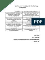 Cuadro Comparativo Investigacion Cualitativa y Cuantitativa