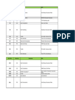 L0 KPI Formula_2G & 3G