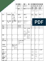 淡江高中95學年度暑期輔導考試範圍暨日