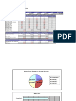 Competitive Market Benchmark Analysis for Manufacturing 1