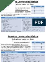 Procesos Universales (datos relativos al Mayor / Menor)