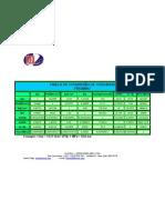 tabela de conversão de pressão