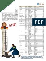 EPA Misery Index