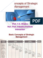Strategic Management(Lecture 2)