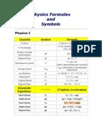 Physics Formulas