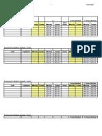 Employment Utilization Analysis10-08
