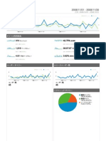 Analytics Blog.livedoor.jp Vent Nor 2008 200811 Dashboard Report)