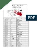 9-Kinroad 250XT GK-7 Parts Manual