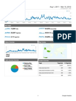 Mon Website Visitor From 1-8-2011 to 15-3-2012