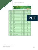 4W-FE-Data