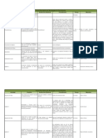 Carta Descriptiva de Estrategias de Crecimiento