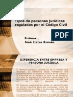 TEMA Tipos de personas jurídicas reguladas por el Código