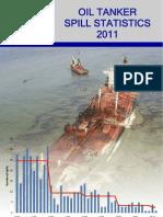Itopf Stats 2011