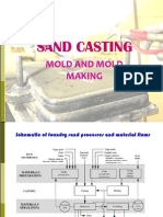 Mold & Mold Making