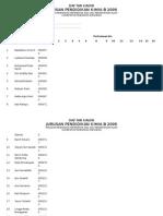 Daftar Hadir Kimia B 2009