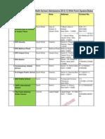 Delhi Schools Nursery Admissions Schedule 2012 27 Dec 7AM1