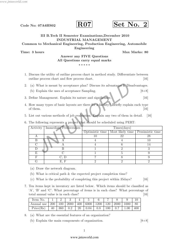 07A6HS02-INDUSTRIALMANAGEMENT | Technology | Business
