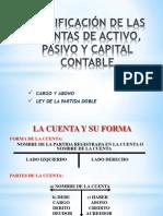CLASIFICACIÓN DE LAS CUENTAS DE ACTIVO, PASIVO