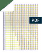 28296813 Transmutation Table for Grade Scores