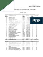 Anexa 2 Fond de Stat