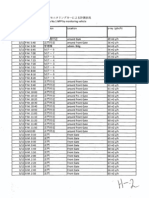 Fukushima Daiichi Monitoring Post Data – March 11th - 31st - Pages From ML11203A031 - FOIA PA-2011-0118, FOIA PA-2011-0119, FOIA PA-2011-0120, Resp Partial, Group Letter H, Part 1 of 3. (385 Page(s), 7 20 2011)-2
