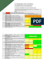 Análise Integrada dos Cenários - implantação de empreendimentos