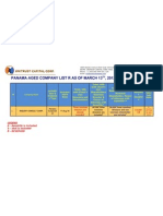 Panama Corp. Aged List r Attach