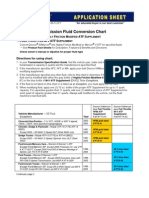 Atf Conversion Chart - Hfm & M-V Ts-As-05-112-Ft
