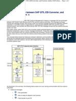 Communication GTS EDI-Converter Authorities