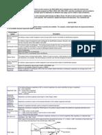 NGA Documentation