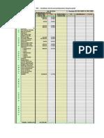 Planilha de Ensaios e Controle de Custos V18a