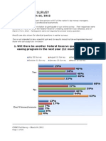 CNBC Fed Survey Results