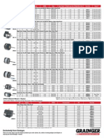 Motors Dayton Guide