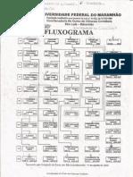 Grade Curricular - Ciências Contábeis UFMA