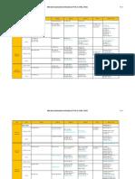 2012 02 15 Midsem Exam Schedule v2