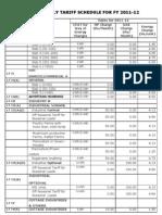 Andhra Pradesh Tariff Schedule-2011-12