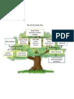 Finch Fam Tree