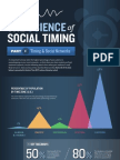 Infographic - Dan Zarrella's Science of Timing - Social Networks
