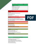 BCA de Iniciativas v3.2