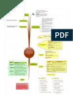 Abordagem Desenvolvimento Organizacional - DO